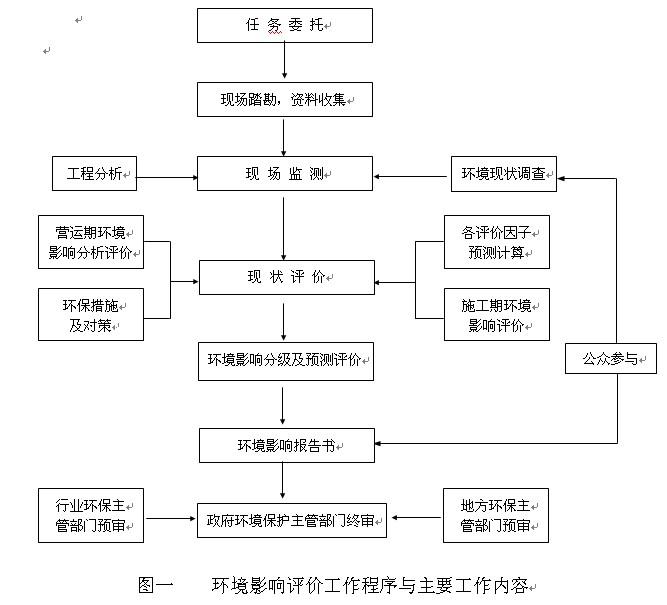 中石油昆仑燃气有限公司辽宁分公司大连液化气储配库