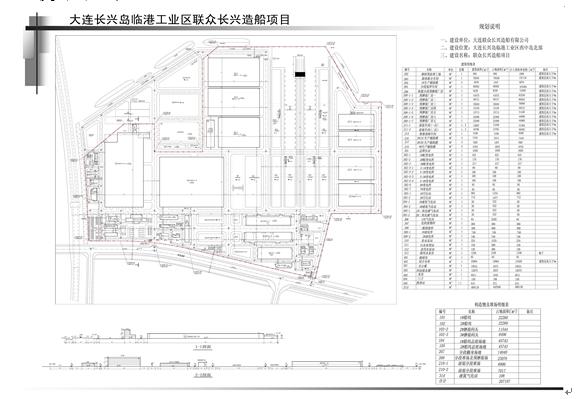 联众长兴造船项目规划方案公示-大连长兴岛经济区
